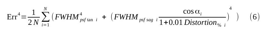 Fig.4 Error Function