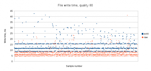 write-q80
